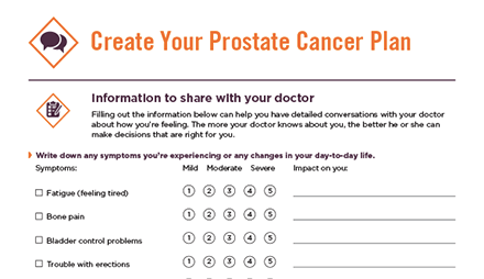 Prostate Cancer Doctor Discussion Guide, Small